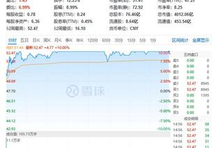 沪深两市成交额破1.42万亿,创5年新高,A股全面进入技术性牛市!