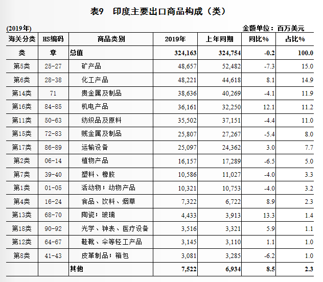 第一季度马来西亚gdp_2019年一季度蒙古 以色列 马来西亚 中国香港GDP数据