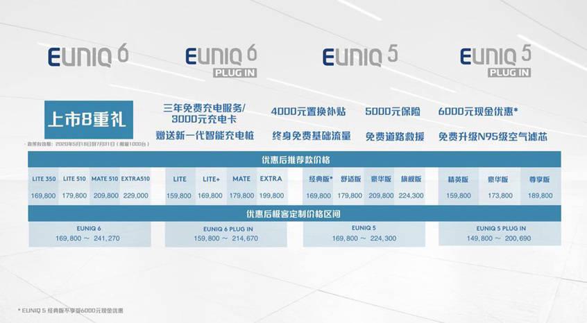 原装SAIC MAXUS EUNIQ 5/6已经上市14.98万