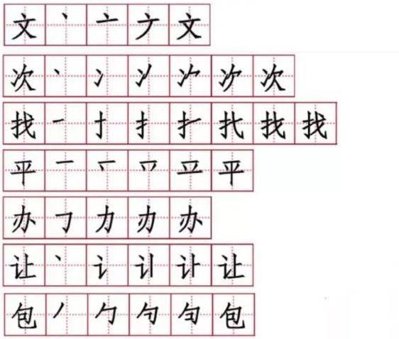 二、会写字及组词   文(文学)(语文)(文字)(古文)   找(找到)(自找)(寻找)(找春天)   部编版一年级下册语文第七单元《文具的家》同步练习   知识点   一、笔画笔顺