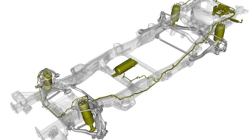 SUV与跨界车的差异在哪里?
