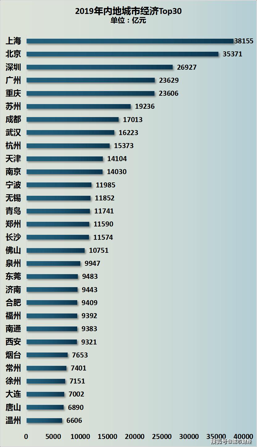 郑州2020gdp超过南京_郑州南京火车票照片