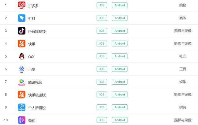 2020淘宝 排行_淘宝TOP榜2020排行榜前十名下载 好玩的淘宝TOP榜大全