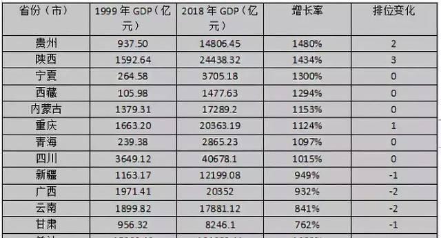 云南省各县gdp排名20_云南省各州县地图(2)