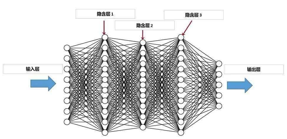 对于非周期性指标的监控,基于深度学习的时序预测算法(图13)