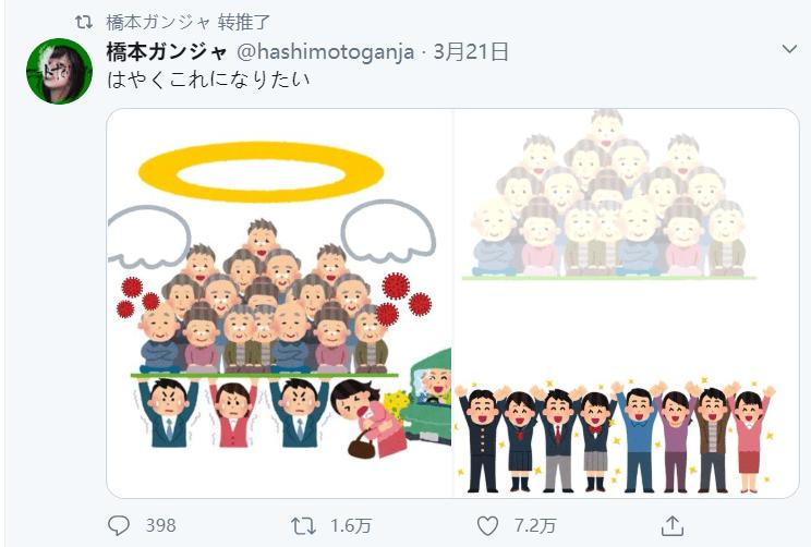日本网友画的图片令人心寒,哪个地方都有这种人,点赞人数很恐怖_全球疫情