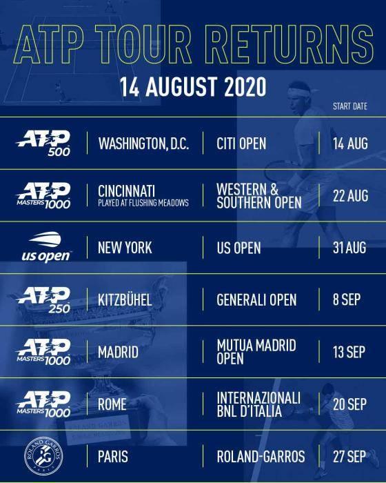 网球赛事计划8月重启 中网暂定10月12日开赛