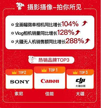 """京东影像618引爆""""电竞""""消费热潮,Switch马力欧IP联名定制礼盒10秒售罄"""
