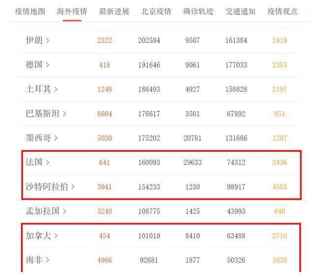 非人口总数_中国人口总数柱状图