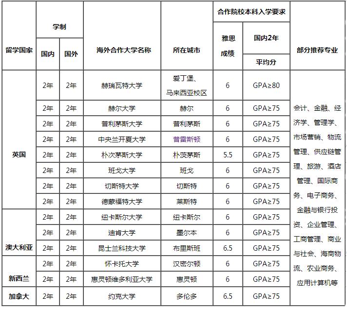 八大外国语大学排名_外国语大学排名