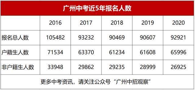温岭初升高录取排行榜_2016年温岭中考录取分数线已公布