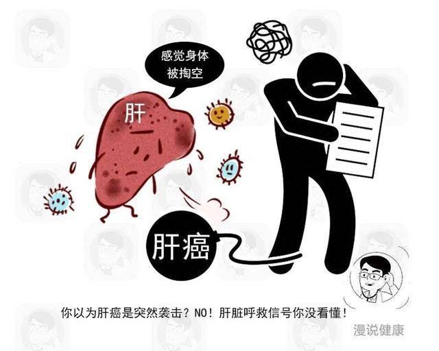 医生坦白告知:脸上有3种特点的人,要不了多久,肝病会找上门 营养补剂 第3张
