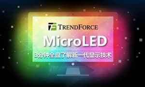 行业爆发,多家上市公司抢滩,Mini/Micro LED投资超160亿投资