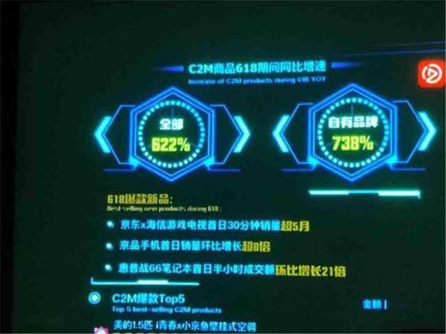 原创             开启C2M反向定制 京东让品牌得到了什么?