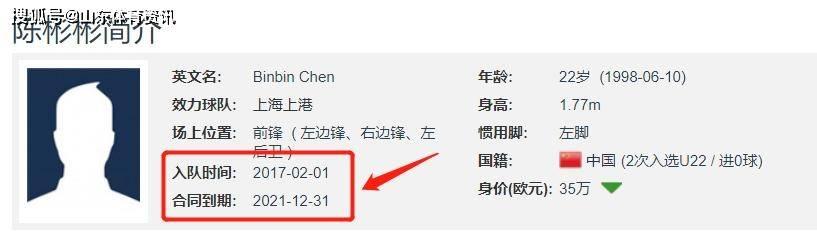 原创             上海上港突传利好,续约迎来重大突破,中超争冠未来10年都靠他