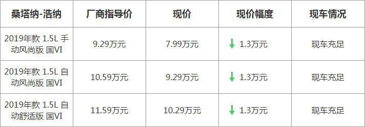 [上海]大众桑塔纳-郝娜最高优惠13000元