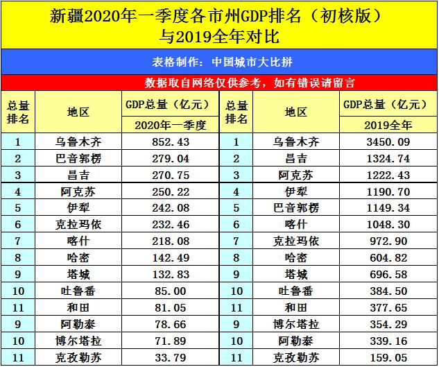 遂宁市Gdp2020一季度_再见2020你好2021图片