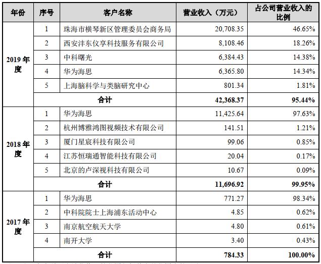 美起诉五名中国黑客 外交部:美借网络安全污名化中国