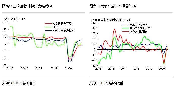 武汉2020年GDP预测_2020年武汉街头照片