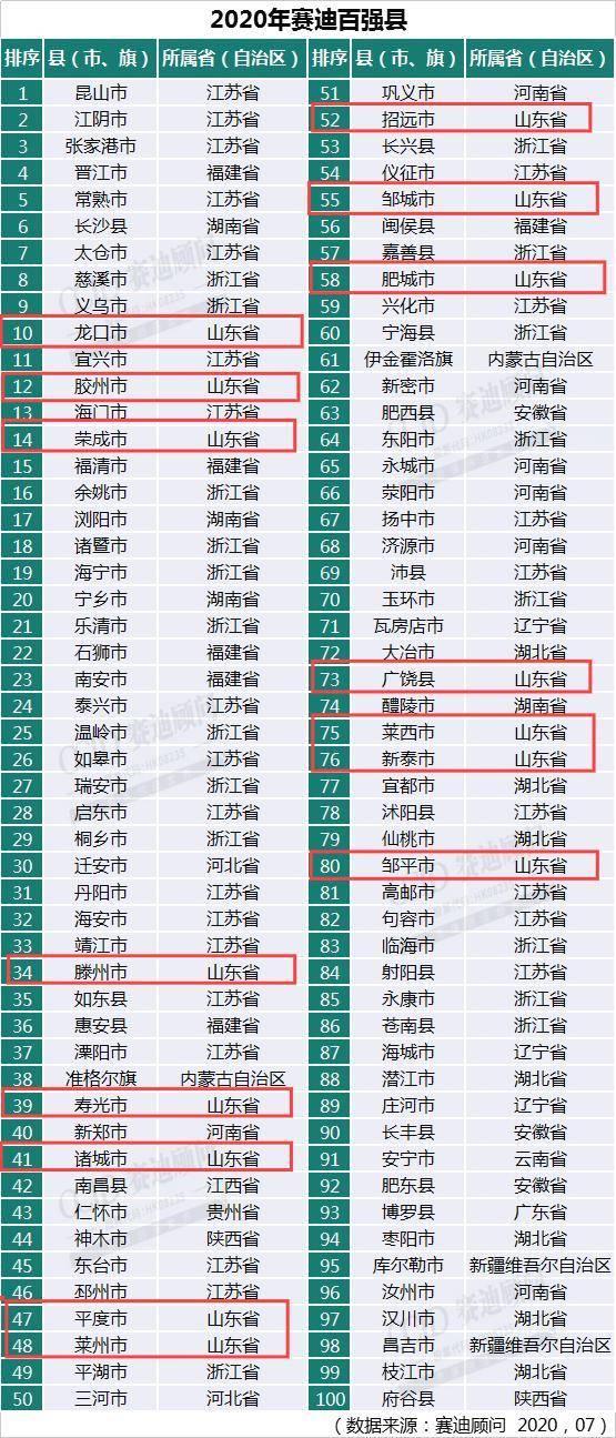 龙川县2020年GDP_龙川县人民医院