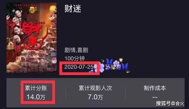 六小龄童携西游记原班人马演新片,3天票房仅14万,剧情惨被吐槽_电影