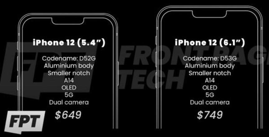 iPhone 12再次被确认,数亿果粉始料未及,幸福来得太突然!
