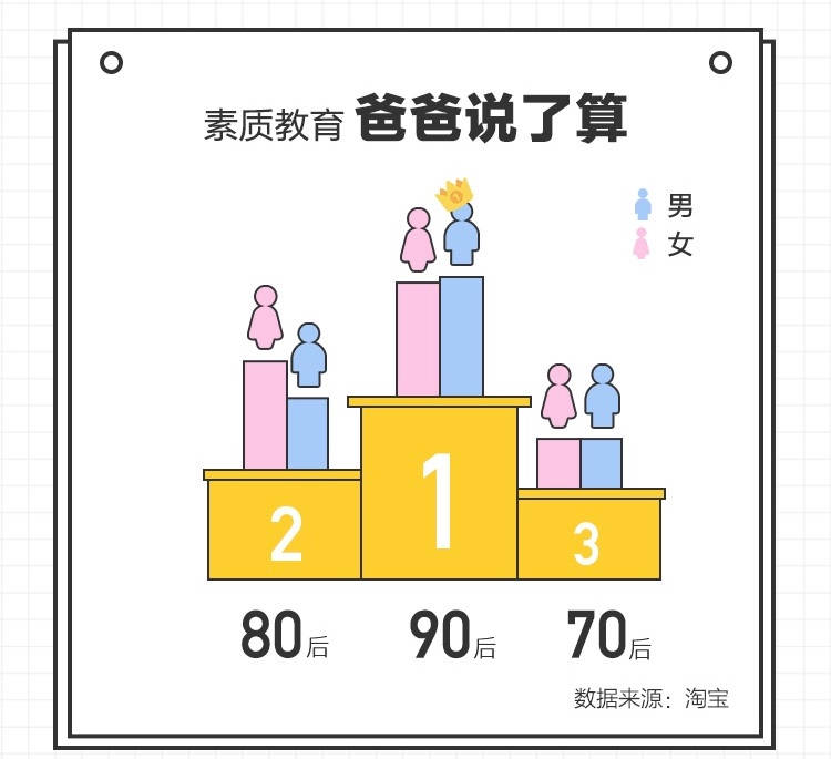 """""""主持表演""""成素质教育新宠,淘宝成交翻10倍"""