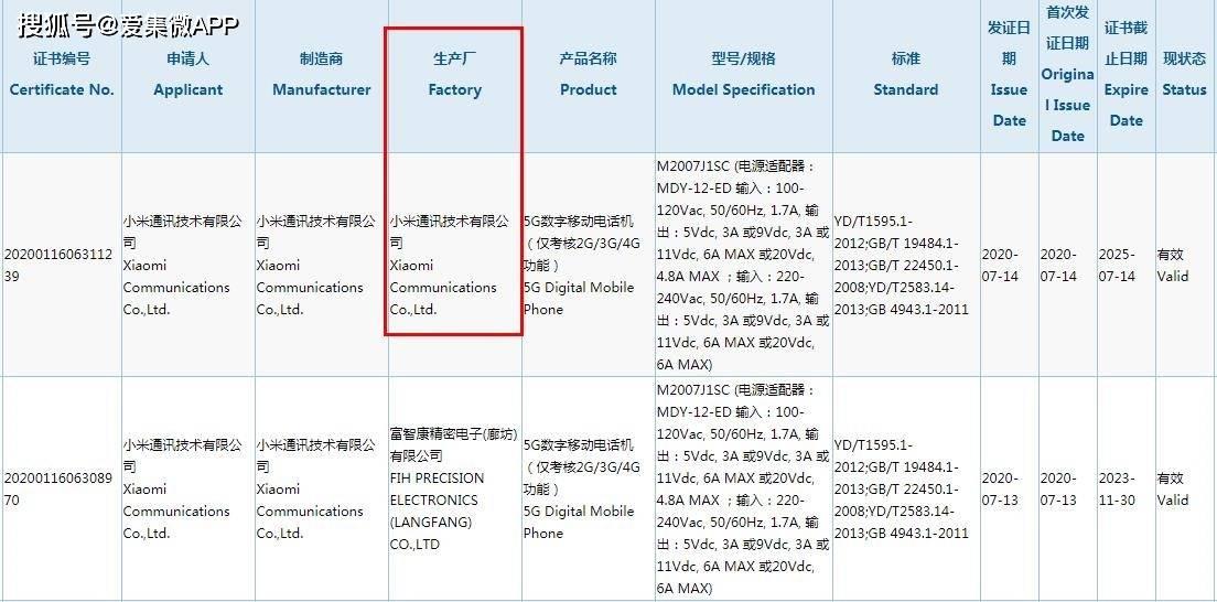 数码论:代工厂慌不慌,小米5G工厂生产的手机上市在即