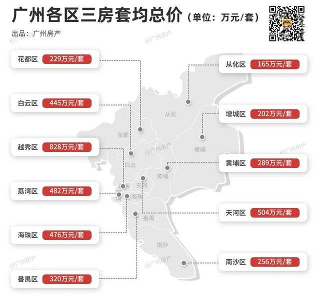 1/1000的机会!广州限购区,总价99万竟能买三房!