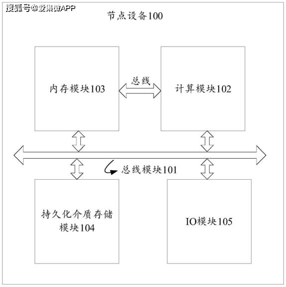 [专利解密]华为台式电脑?华为操作系统
