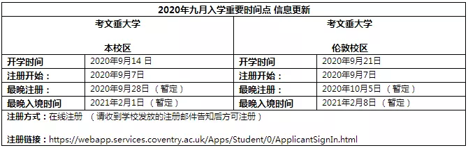 秋季开学   有关留学生英国大学的开学、签证、包机、复航等相关政策