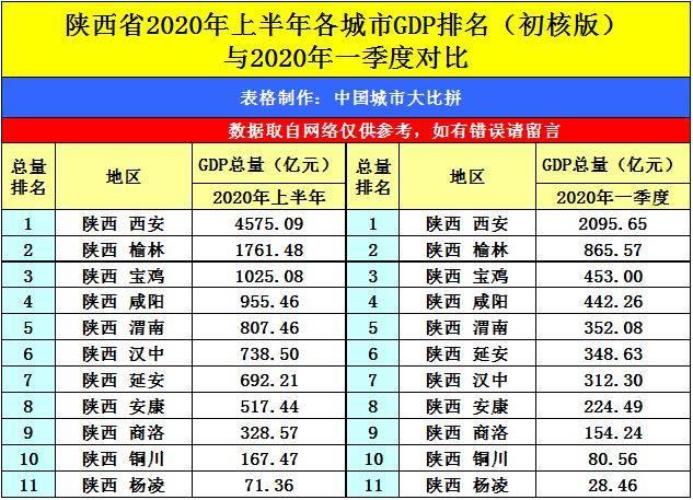 2020龙海gdp_龙海地图
