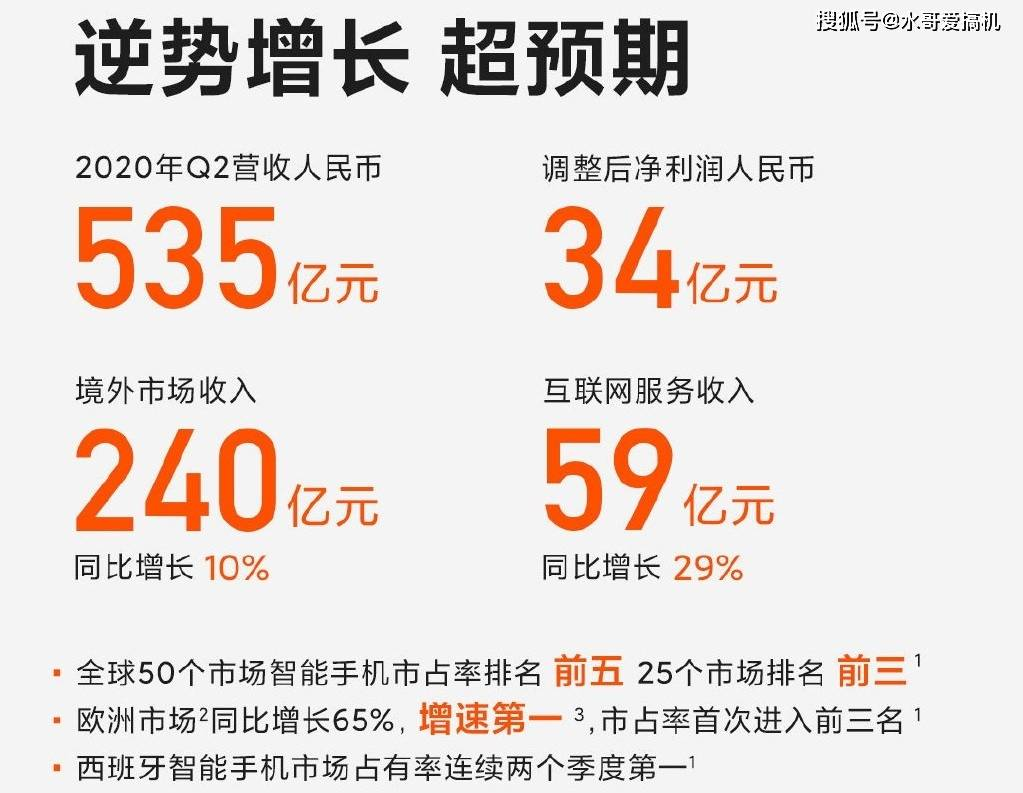 原创            小米手机同比涨价11.8%,米粉有钱了还买小米?