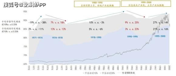 华泰联合证券张辉:未来A股半导体企业价值将出现明显分化