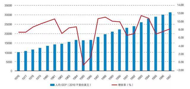 预测2040世界GDP_2020中国经济趋势报告发布 预计GDP增速与上年基本持平