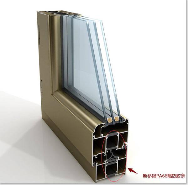 断桥铝门窗和非大奖网断桥铝门窗区别