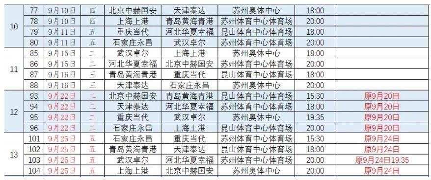 中超姑苏赛区第12-13轮路程调整