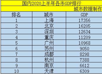 柳州市各县区人口经济排名_柳州市柳南区经济图