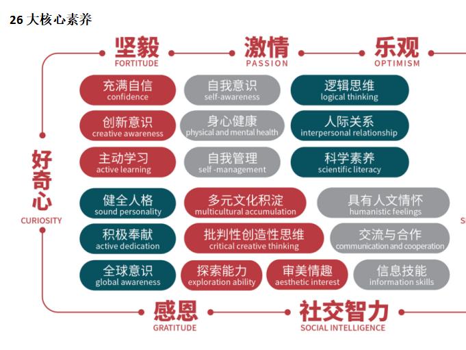 最新出炉,2020中国十大早教机构排行榜