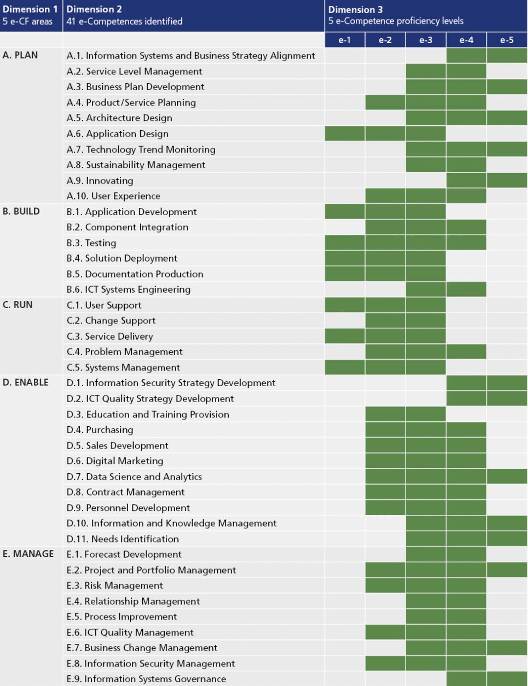 华为和伙伴的人才生态:标准、密度、开源