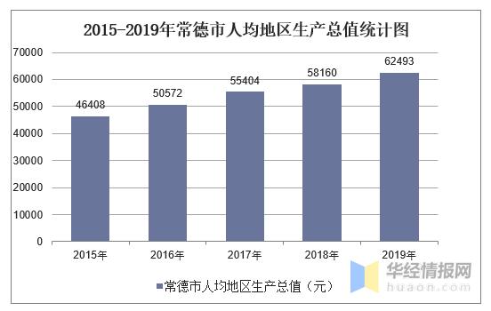 常德地区各县gdp排名_2017年湖南省各市GDP排名(3)