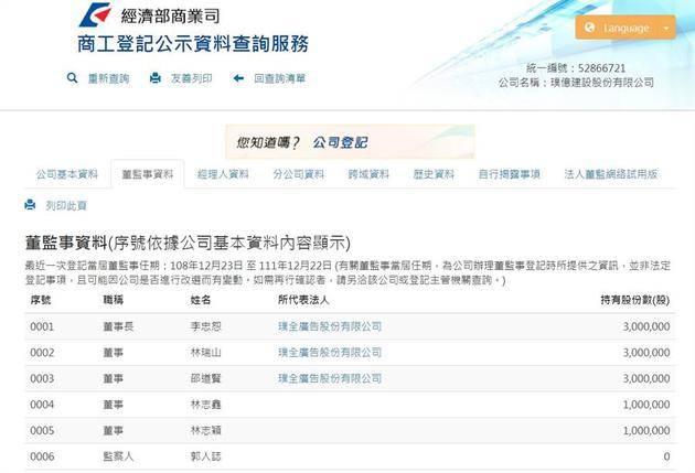 林志颖投资建筑业 与弟弟林志鑫各投23万晋升董事身份