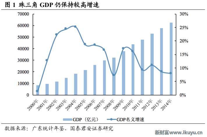 2021年京津冀经济总量_2021年日历图片