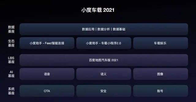 """智能化体验点亮北京车展,""""软件定义汽车""""引领行业风潮"""