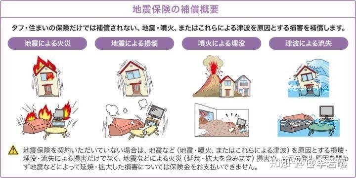日本的保险规模为何远远超过其他任何亚洲国家