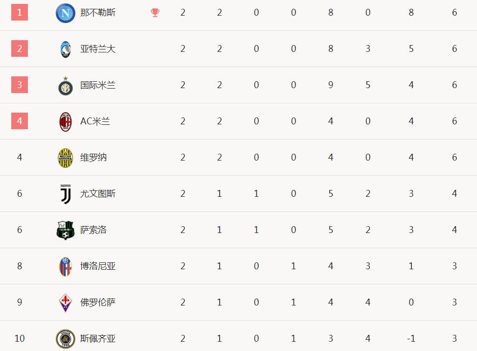 卢卡库双响阿什拉夫处子球 国米5-2两连胜