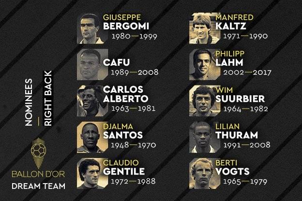 原创             《法国足球》历史最佳候选:诺伊尔PK布冯 拉莫斯领衔中卫                                   图3