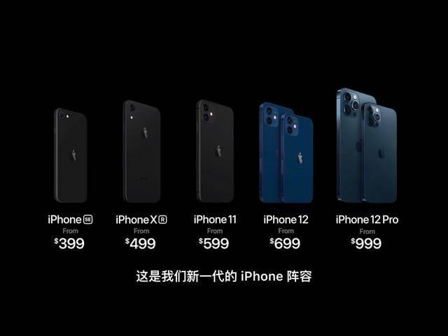 2分钟告诉你:在4款iPhone中,为什么iPhone12是最香的?