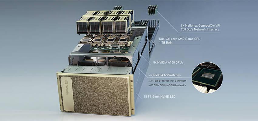 单节点算力飙至5 PFLOPS!NVIDIA最新AI超级计算机开启产品测试