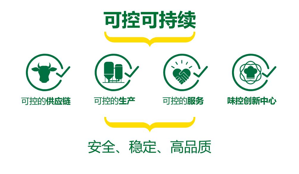 2020中国火锅产业大会在沪圆满收官——森态牛油引领火锅新风尚插图(15)